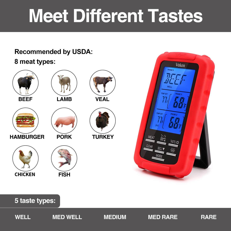 Veken Wireless Digital BBQ Meat Thermometer - BBQ Grill People